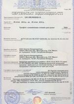 Сертификат соответствия роллетных профилей требованиям нормативных документов Украины