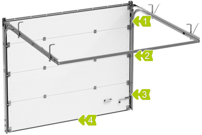 Конструкция гаражных ворот серии Standard